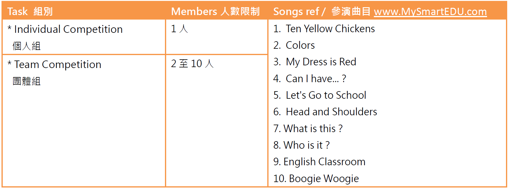 Tasks and Songs ref