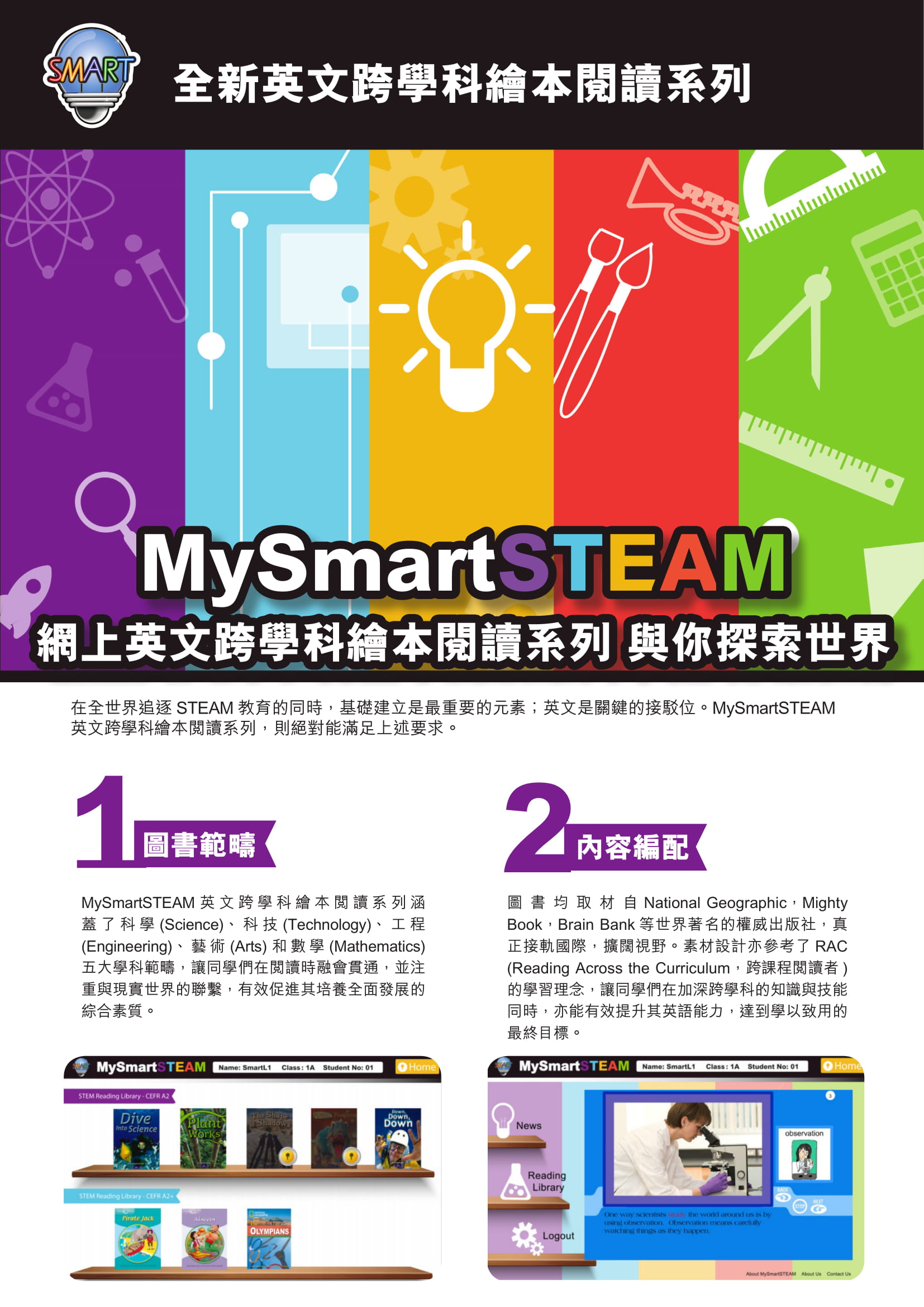 MySmartSTEAM Intro P1-1